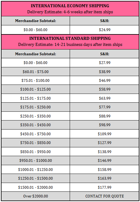 International S&H Rates Chart
