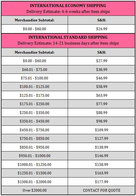 International S&H Rates Chart